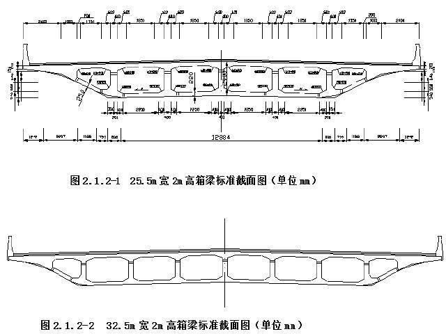 [专家论证]25.5m宽高架桥箱梁满布碗扣式支架施工方案131页(附验算)