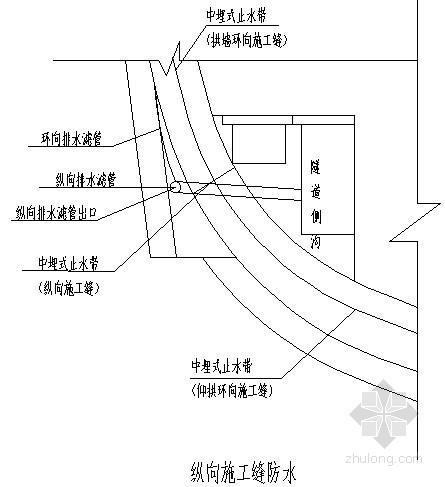 [贵州]铁路扩能改造工程隧道防排水施工方案(中铁)
