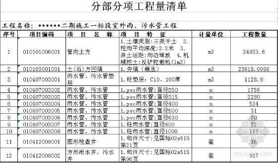江苏某小区预算清单及标底