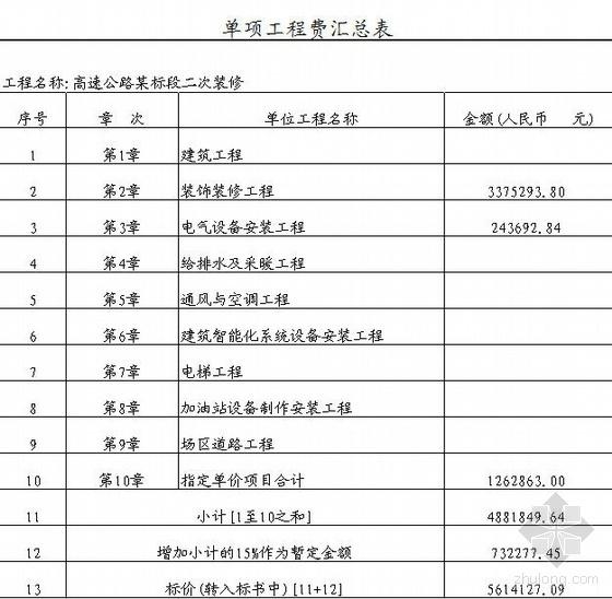 2005年江苏某高速公路停车区综合楼装饰安装工程投标书(清单报价)