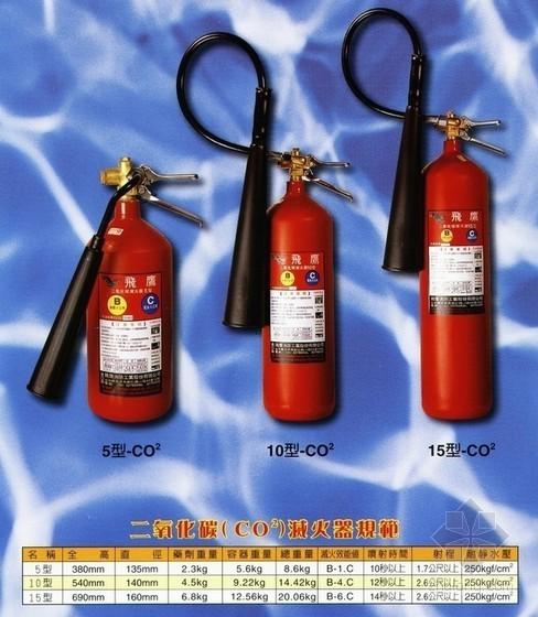 河南消防专用资料表格大全