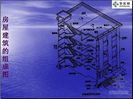 土建造价员(建筑识图)讲义 (176页)