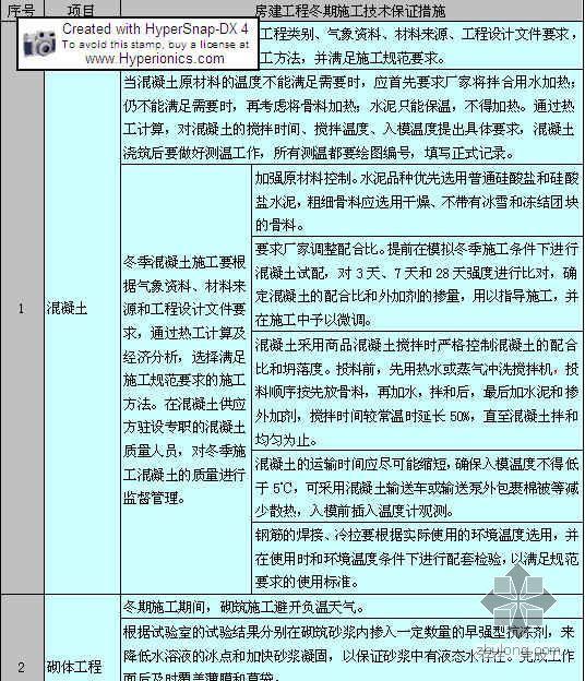 上海某大型公建季节性施工方案(冬期、雨季、夏季、防台风)