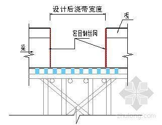 重庆某工程模板施工方案-3