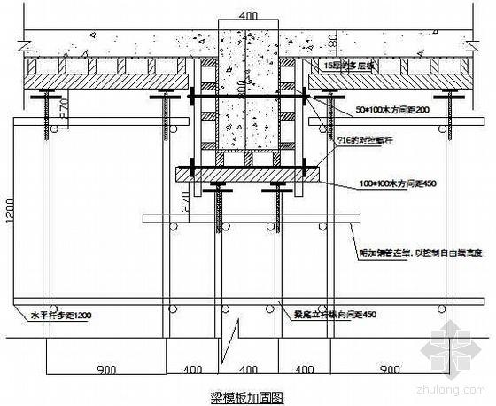 高大支模架的设计与应用(实例)