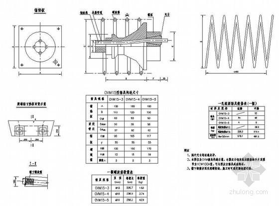 预应力混凝土连续箱梁上部锚具构造节点详图设计