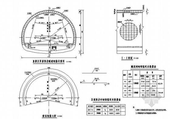 分离式双洞隧道成套cad设计图纸