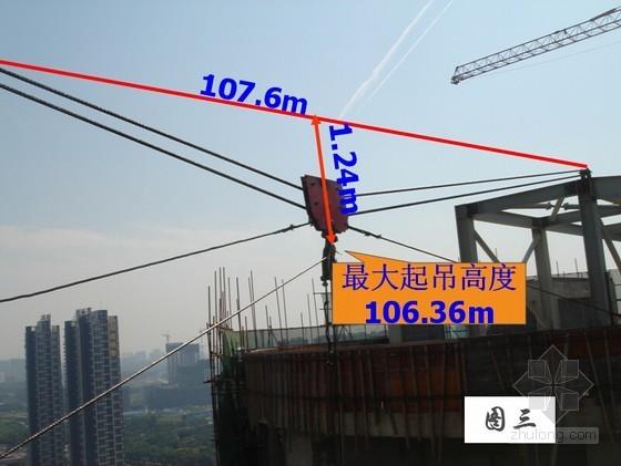 [QC成果]超高层建筑多道钢连廊吊装工艺创新(46页 附图)