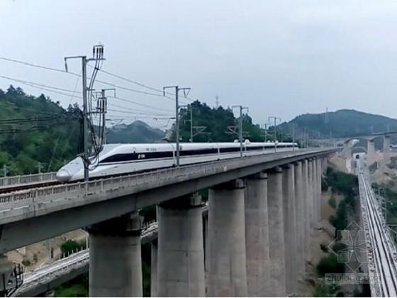 [湖南]铁路工程项目标准化管理文件全套1069页(制度管理 过程控制)