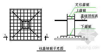 [湖北]高层住宅楼施工组织设计(楚天杯)