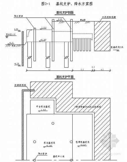 [江苏]上承式钢拱桥改建工程施工组织设计(技术标)
