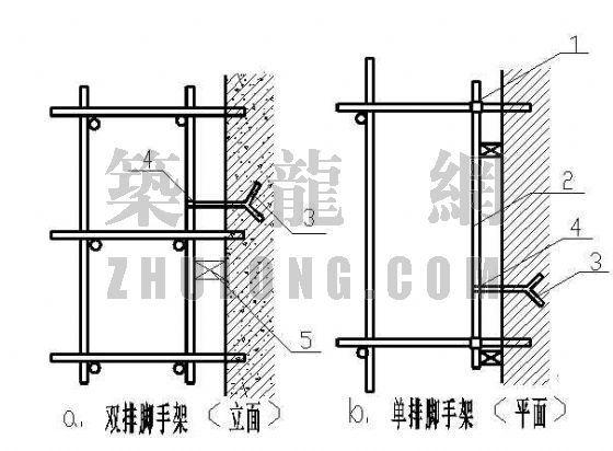 踋手架柔性连墙件构造示意图