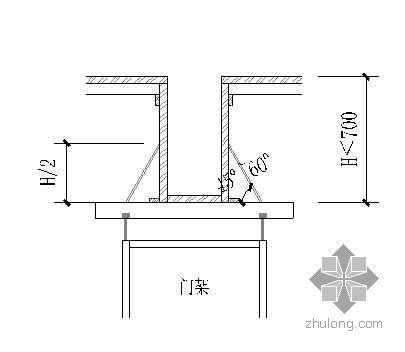 模板工程施工质量控制要点