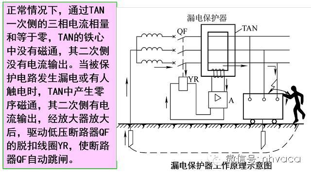 防雷接地系统与在建筑工程上的应用_5