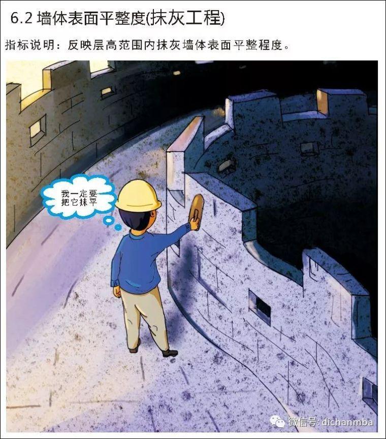 详解在建工程实测实量可视化体系(全套),完美!!!!_35