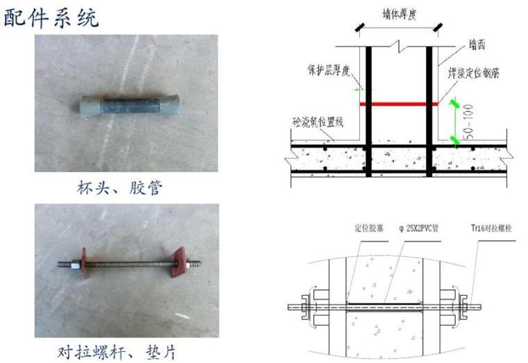 铝模板施工工艺介绍及使用现场管理培训PPT(60余页)_5
