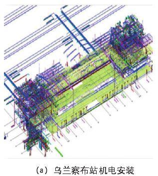 [BIM案例]张呼铁路站房BIM应用