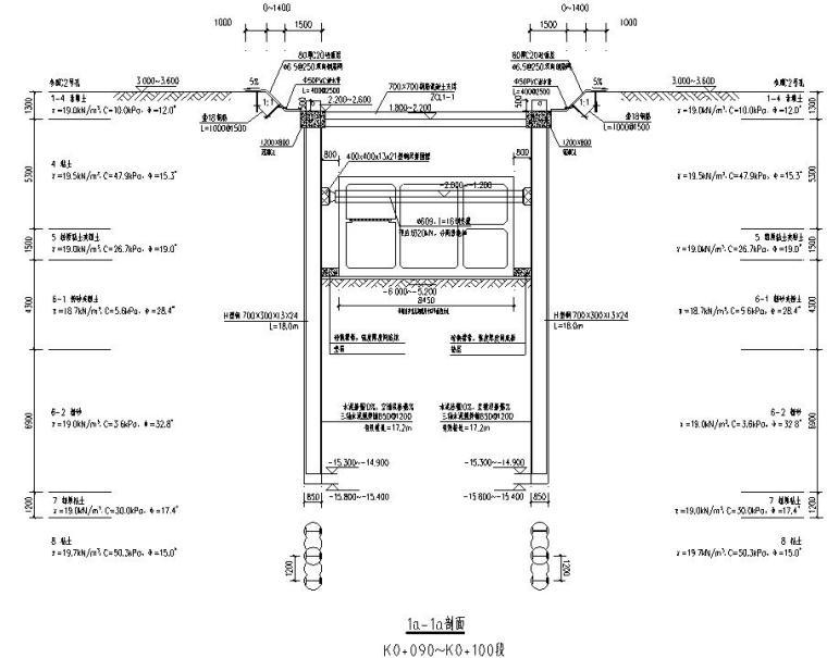 道路工程综合管廊基坑围护施工方案(SMW工法桩、钢筋混凝土支撑)
