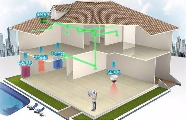 IMV中央新风系统资料下载-新风系统和中央空调可以共用一个管路吗