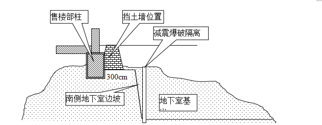 石方开挖、爆破专项方案(共32页)_5