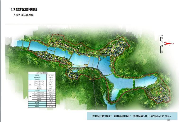 [四川]某镇泉水村村庄规划景观方案设计文本PPT(126页)_7