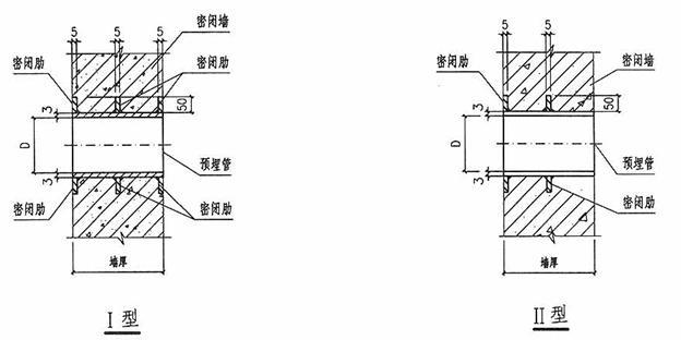 电气线路明管,暗管敷设的防护密闭做法,详见《人防安装图集》07
