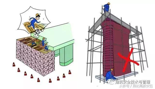 建筑施工安全规范图解,图文并茂,用作安全教育再合适不过!_28