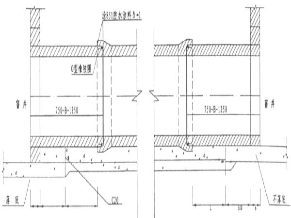 市政道路及排水工程施工技术交底汇编(19页)