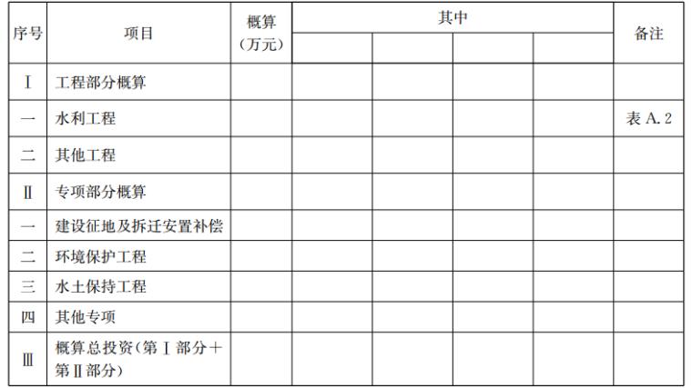 江苏省水利概估算定额_5