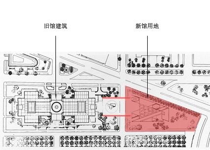 建筑设计入门五个最基础,最核心的环节