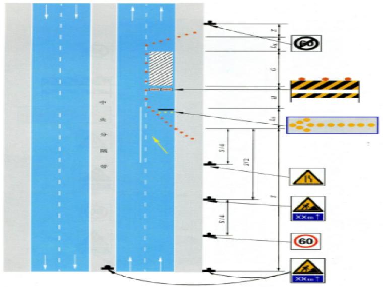 高速公路改扩建工程保通方案