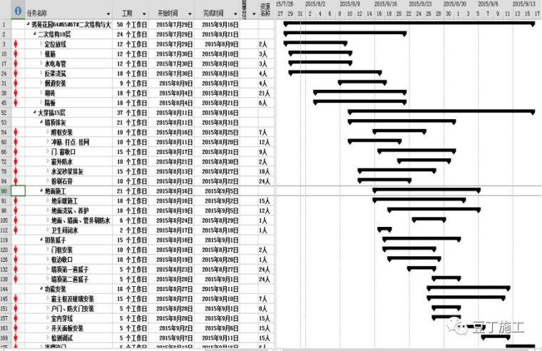 名企施工管理经验分享丨大穿插施工实例解析_4