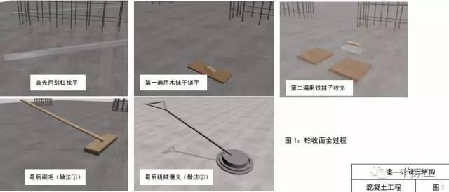 中建八局施工质量标准化图册(土建、安装、样板)_20