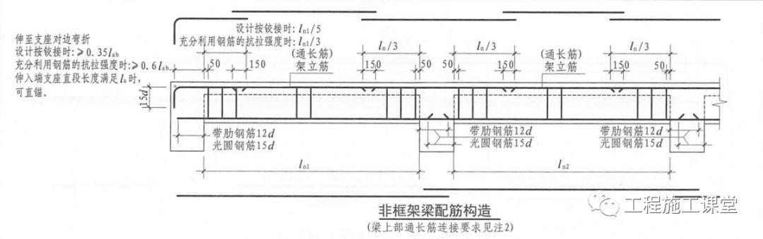 结合16G101、18G901图集,详解钢筋施工的常见问题点!_17