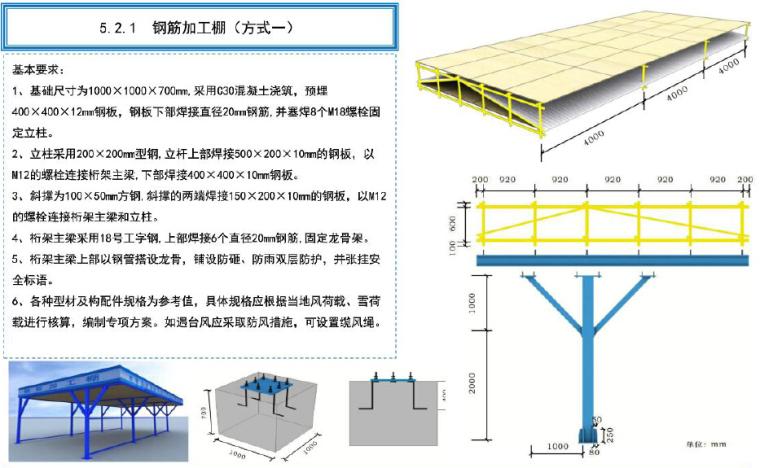 优秀施工企业项目安全生产标准化实施图册(153页图文丰富)