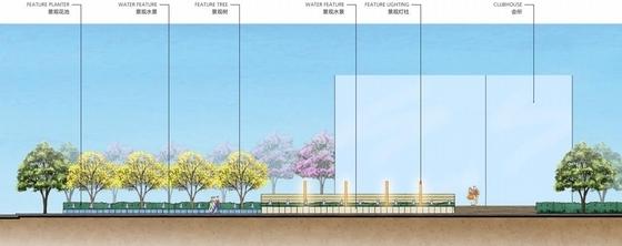 [北京]现代地标型住宅展示区规划设计方案(知名设计公司)-现代地标型住宅展示区景观剖面图