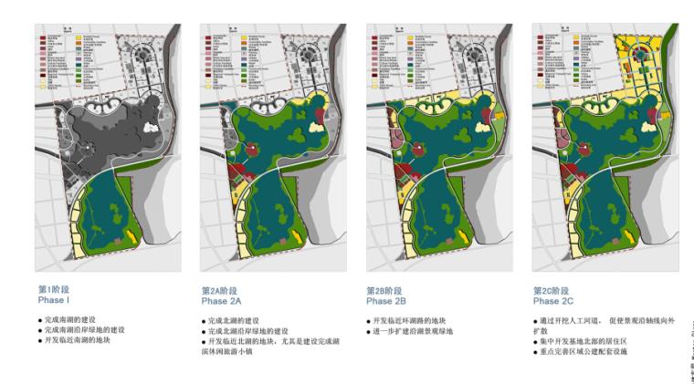 [山东]滞洪区景观概念性规划文本(知名设计公司)-建设分期