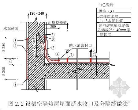 [广东]框架剪力墙住宅楼质量通病防治措施