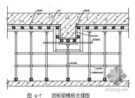 广西某高层公寓模板工程施工方案(木胶合板 有计算)