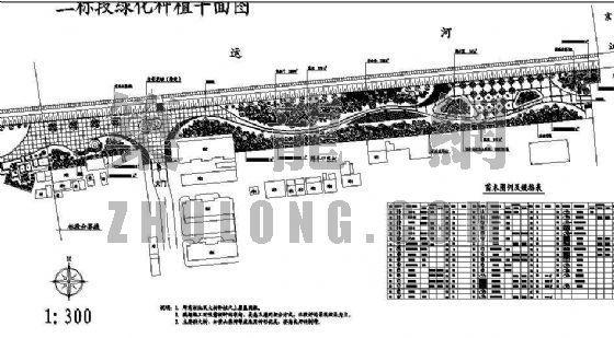 杭州城东桥段运河公园全套施工图