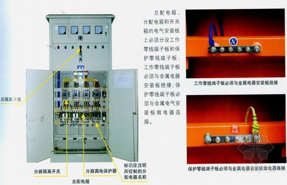 [合肥]建筑工程施工安全质量标准化指南图册(2012版)
