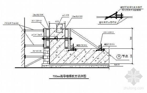 北京某框架剪力墙住宅模板施工方案(组合钢模板)