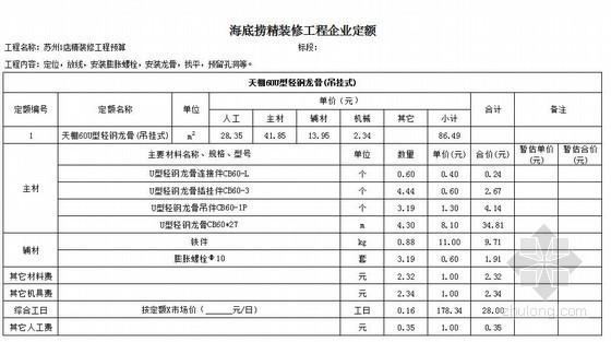 [江苏]海底捞店面精装修工程企业定额(分项分析)