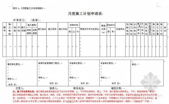 铁路营业线施工工程管理办法(企业)