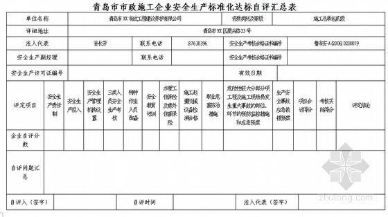 [山东]市政工程施工单位安全生产标准化实施方案(2012年)