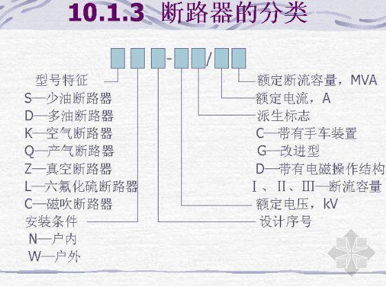 注册考试之电气工程基础-断路器