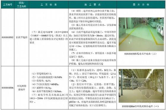 [四川]输变电工程施工工艺标准(土建、电气工程等)