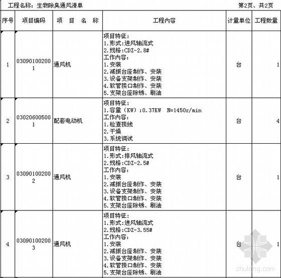 某污水处理厂土建工程招标、投标文件(符合08清单规范)
