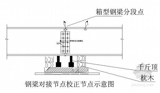 钢梁对接节点校正节点示意图