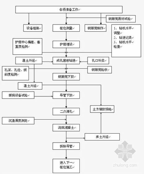 [安徽]深基坑支护专项施工方案